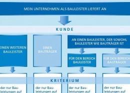 bauleistungen_neuregelung_der_steuerschuldnerschaft_anschnitt_dr-kley_kanzlei-news_2014-03_2